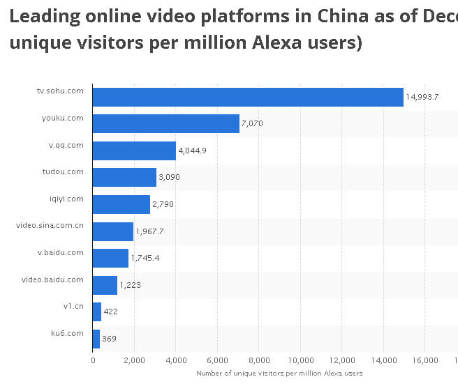chinavideo