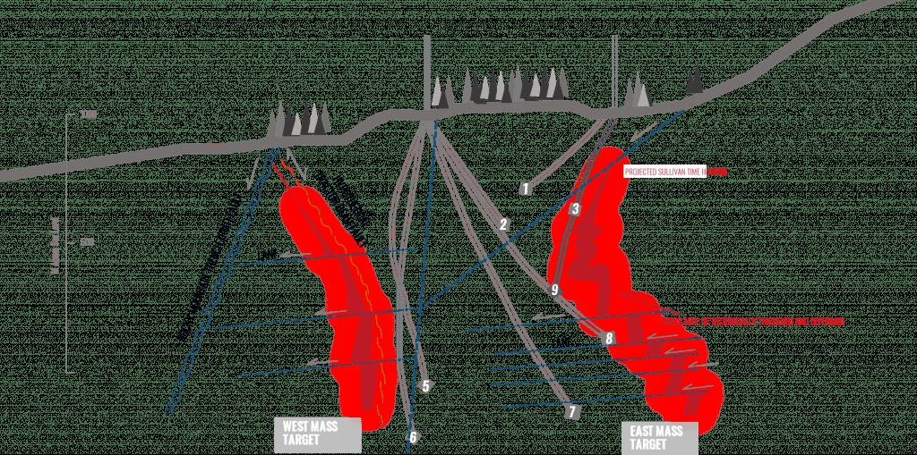 Drill_SiteArtboard_44xCompressed-ID-febd3adc-3624-4d59-ed92-a2a7bd68813f