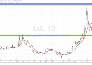 East Asia Minerals