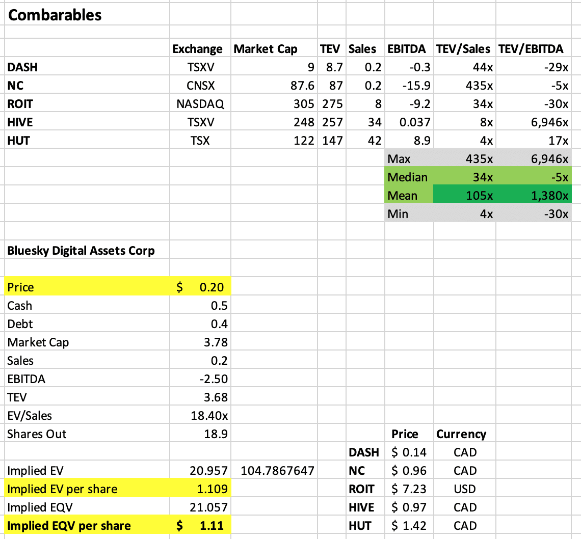 Table, Excel Description automatically generated
