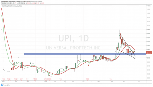 Universal PropTech